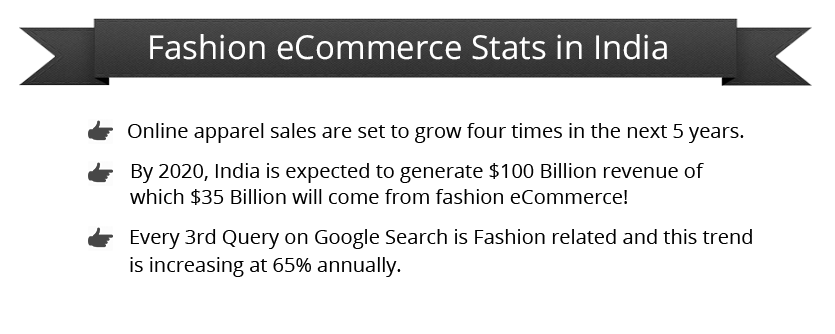 fashion-ecommerce-stats-in-india