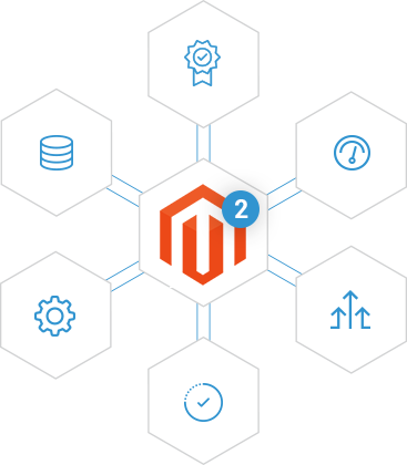 magento-2-services
