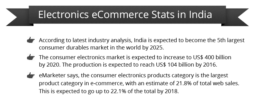 electronics-ecommerce-stats-india