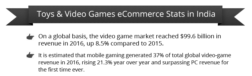 gaming-ecommerce-stats-india