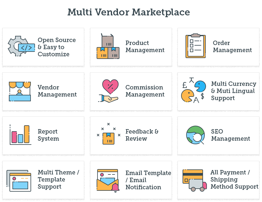 marketplace-features